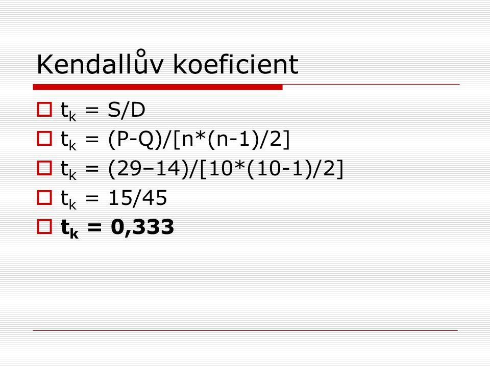 Kendallův koeficient tk = S/D tk = (P-Q)/[n*(n-1)/2]